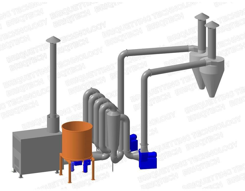 Uscator aerodinamic paie DAD-0.6-1.2
