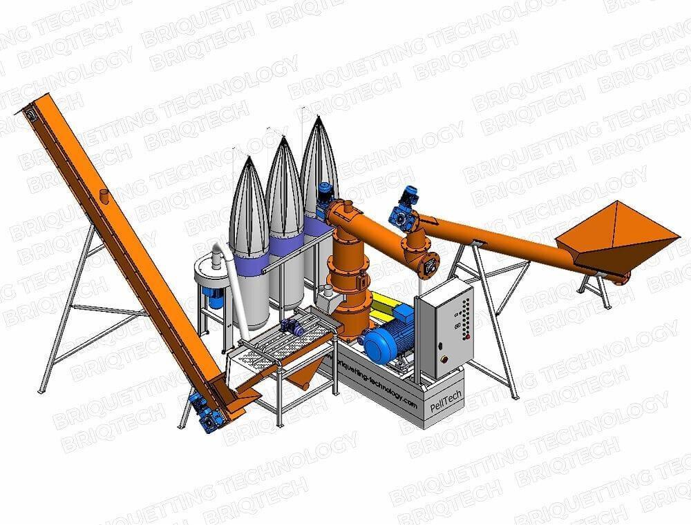 Minicomplex presa peleti rumegus GFD-0.3