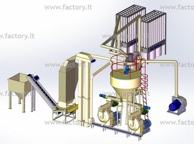 Minicomplex 2 Prese Peleti OGM-1.5A
